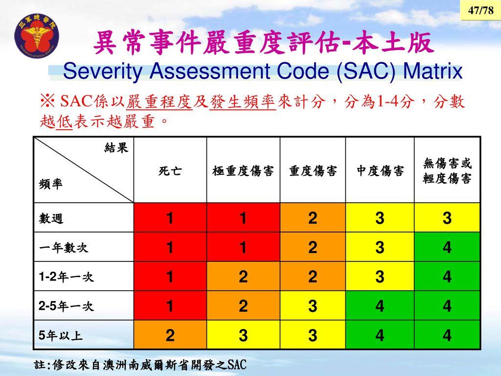 異常事件嚴重度評估-本土版 Severity Assessment Code (SAC) Matrix