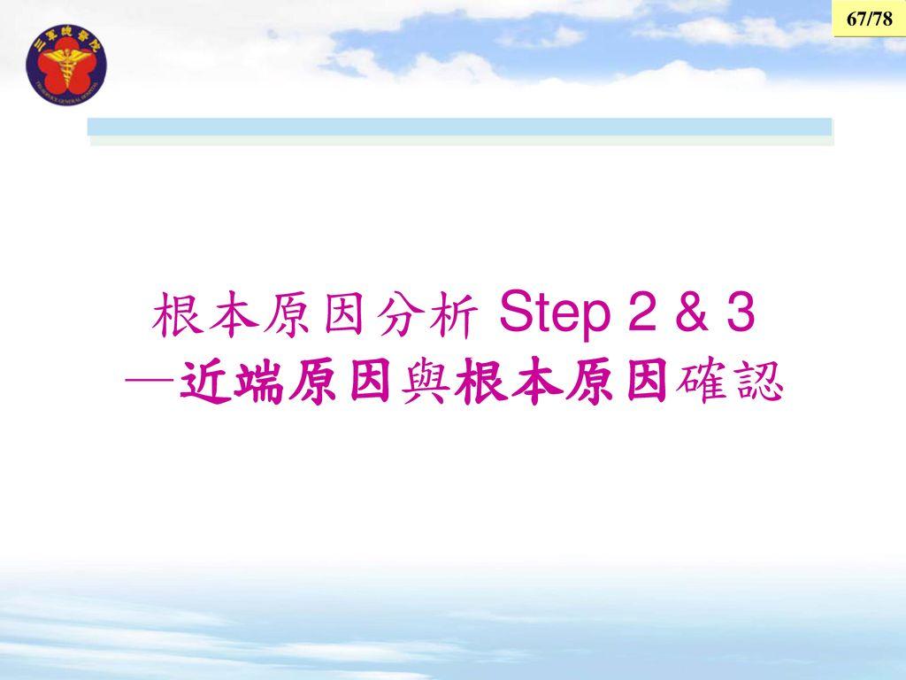 根本原因分析 Step 2 & 3 —近端原因與根本原因確認