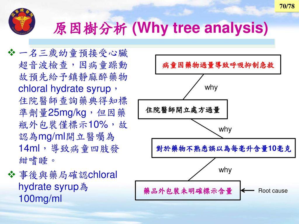 原因樹分析 (Why tree analysis)