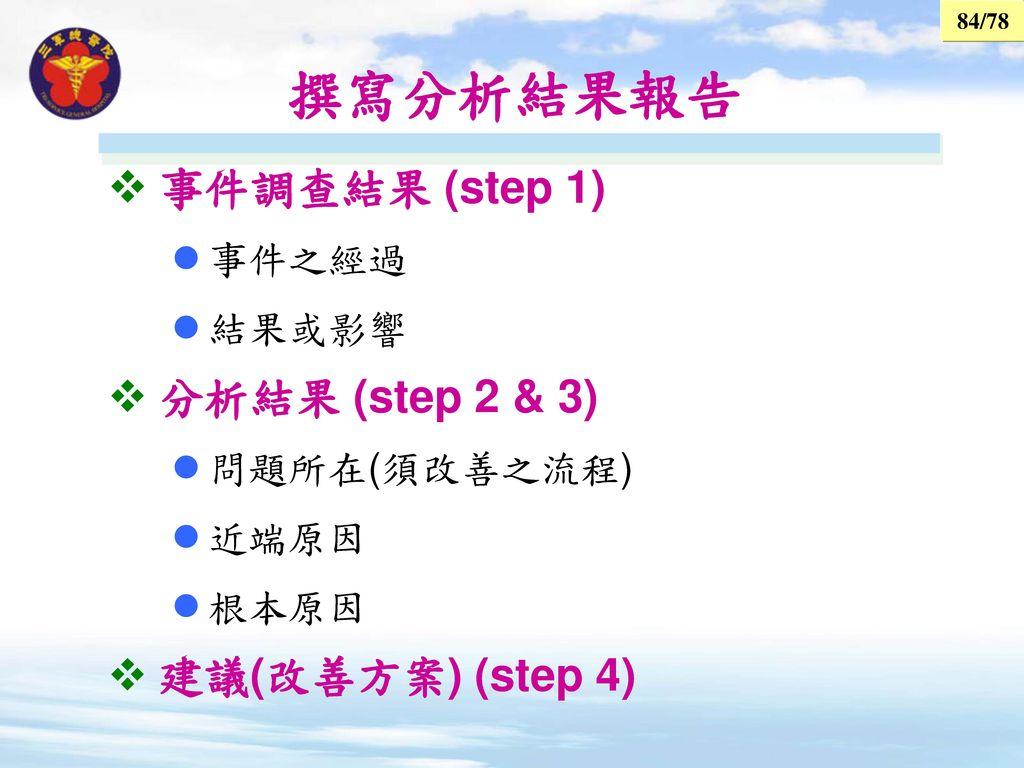 撰寫分析結果報告 事件調查結果 (step 1) 分析結果 (step 2 & 3) 建議(改善方案) (step 4) 事件之經過