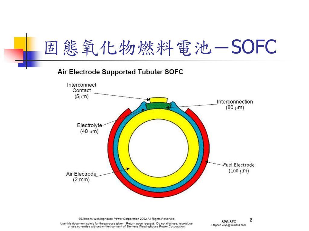 固態氧化物燃料電池-SOFC