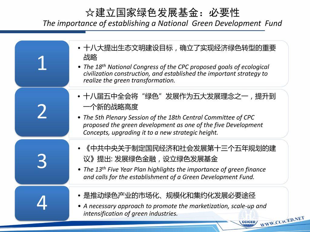 绿色金融改革与促进绿色转型研究 Green Finance Reform and Green ...