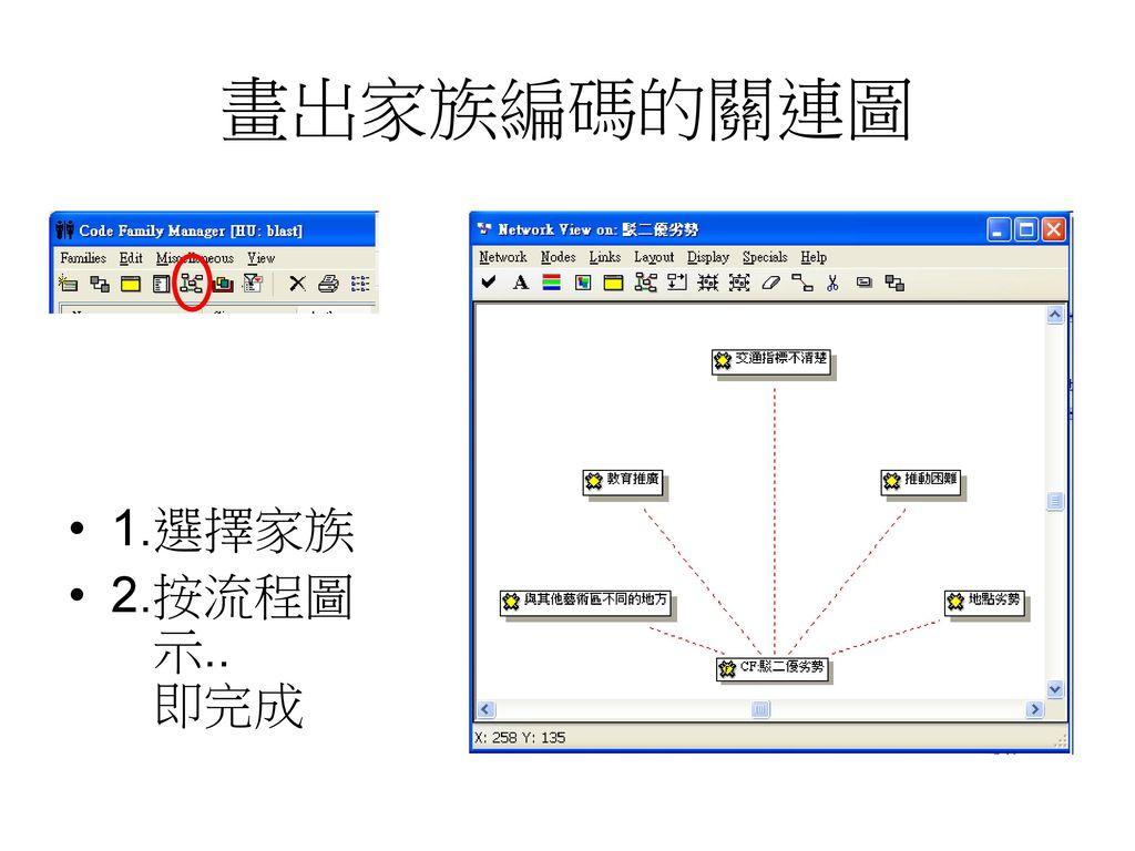 畫出家族編碼的關連圖 1.選擇家族 2.按流程圖 示.. 即完成