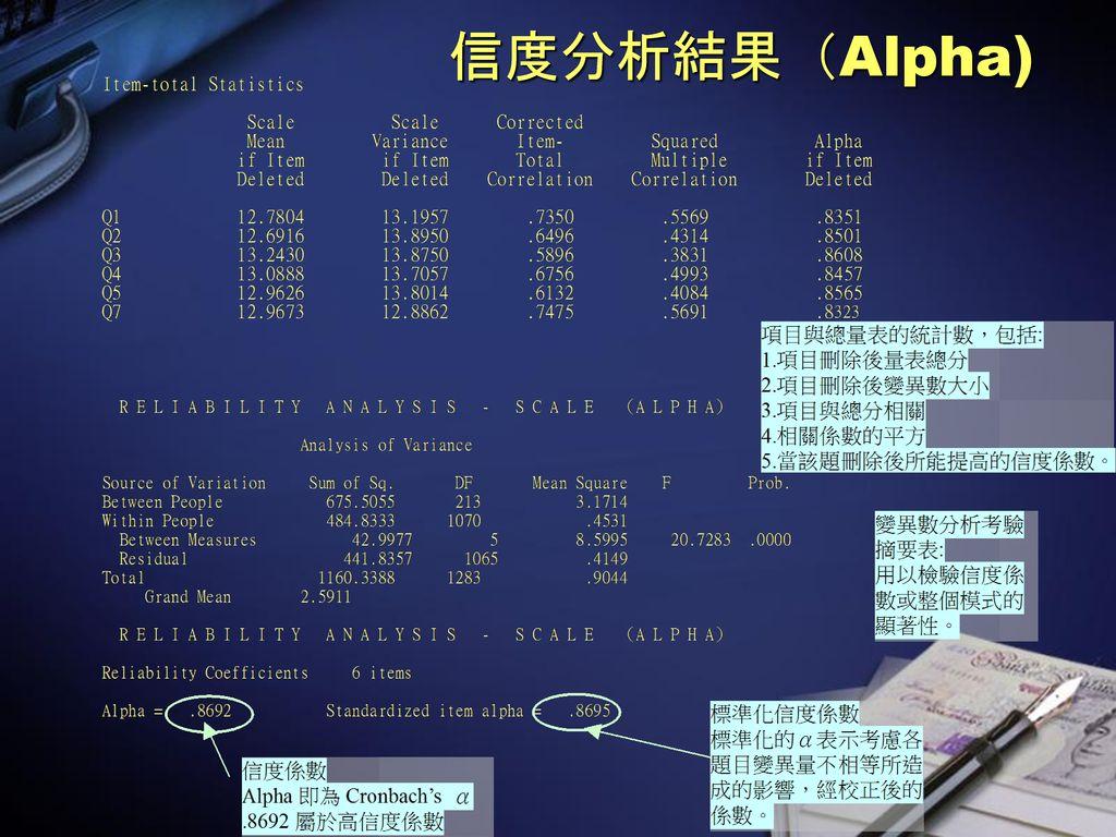 信度分析結果(Alpha)