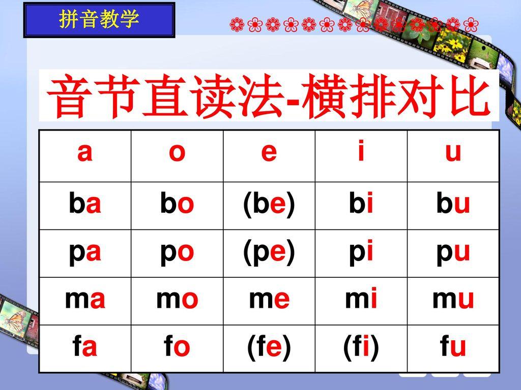 音节直读法-横排对比 a o e i u ba bo (be) bi bu pa po (pe) pi pu ma mo me mi mu