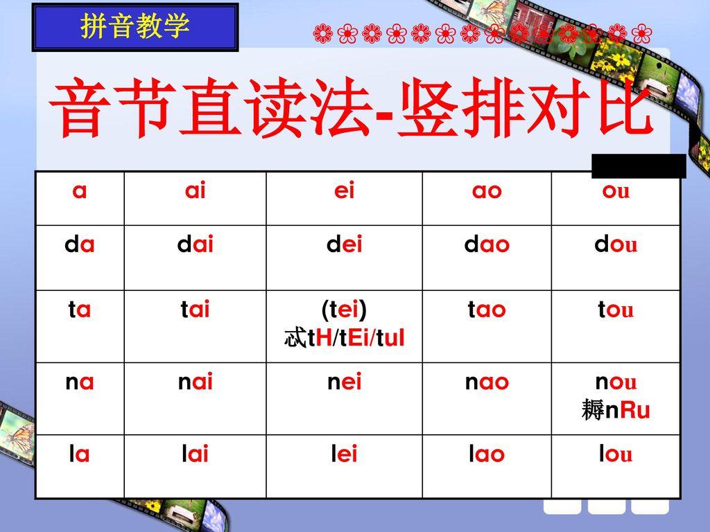 音节直读法-竖排对比 拼音教学 ❁❀❁❀❁❀❁❀❁❀❁❀❁❀ a ai ei ao ou da dai dei dao dou ta tai