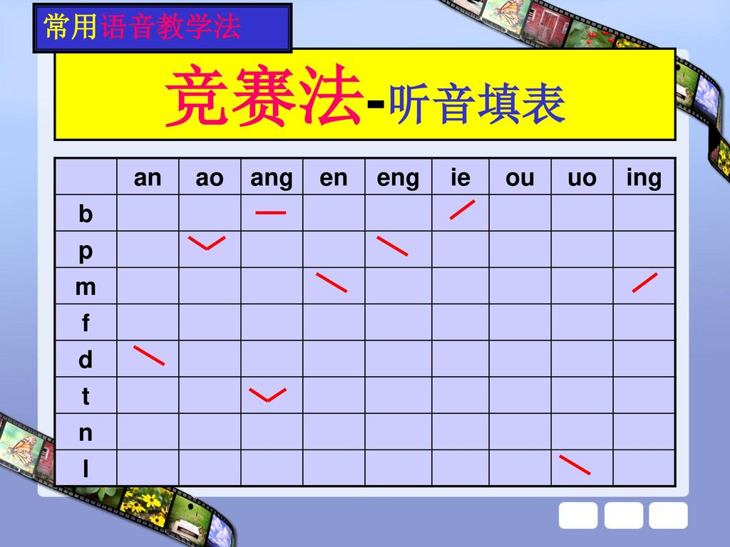 常用语音教学法 竞赛法-听音填表 an ao ang en eng ie ou uo ing b p m f d t n l