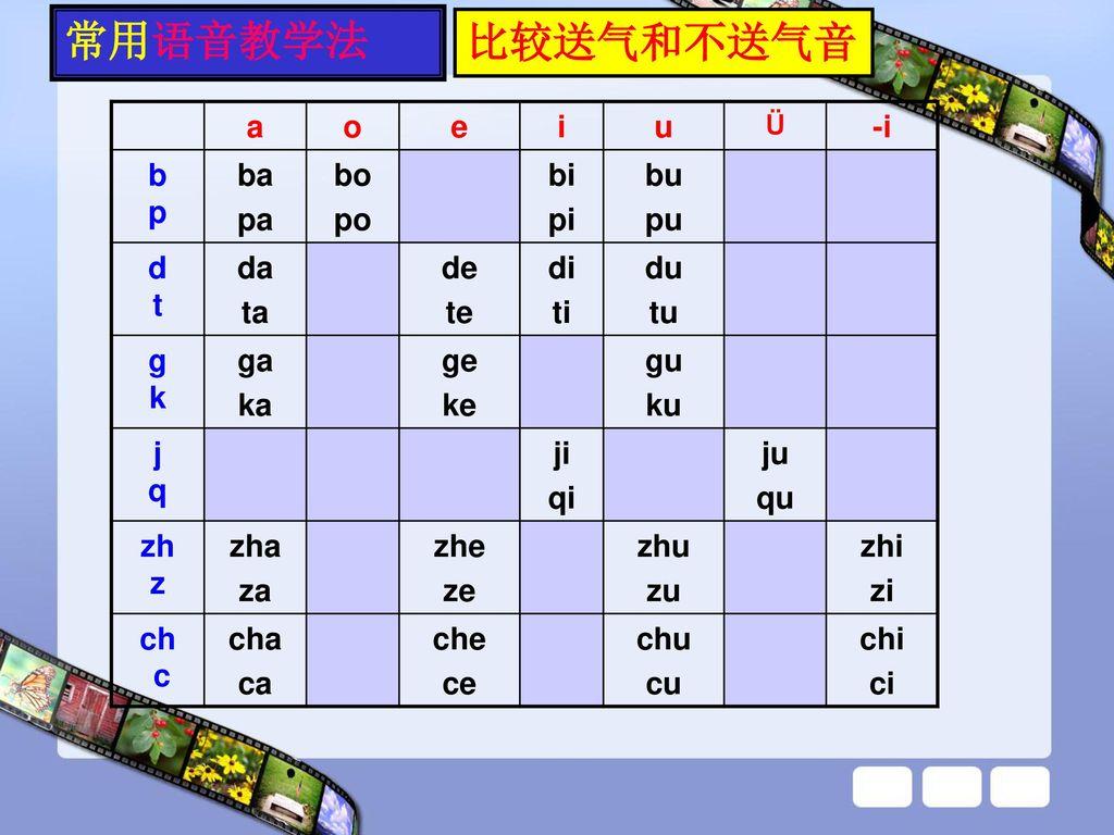 常用语音教学法 比较送气和不送气音 a o e i u -i b p ba pa bo po bi pi bu pu d t da ta