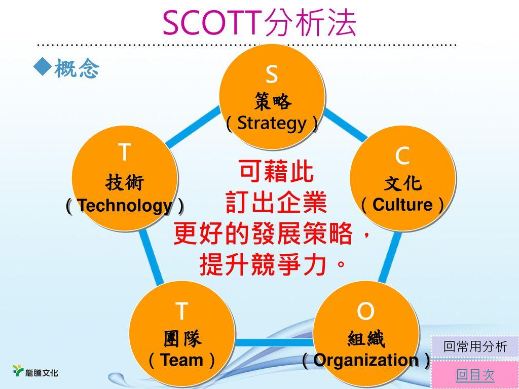 SCOTT分析法 可藉此 訂出企業 更好的發展策略, 提升競爭力。 S 概念 T C T O 策略 技術 文化 團隊 組織