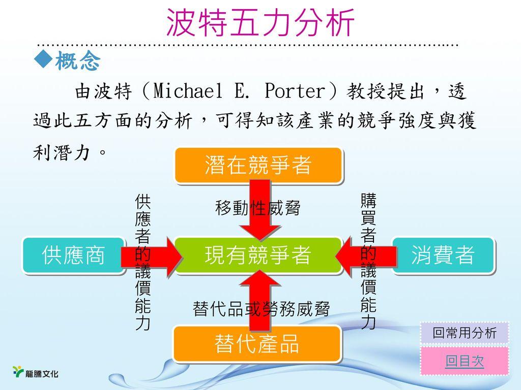 波特五力分析 概念 潛在競爭者 供應商 現有競爭者 消費者 替代產品 由波特(Michael E. Porter)教授提出,透