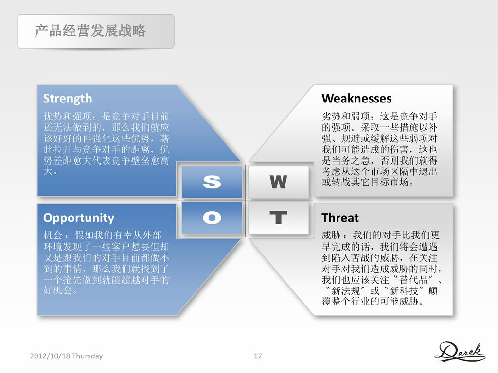 S W O T 产品经营发展战略 Opportunity Strength Threat Weaknesses