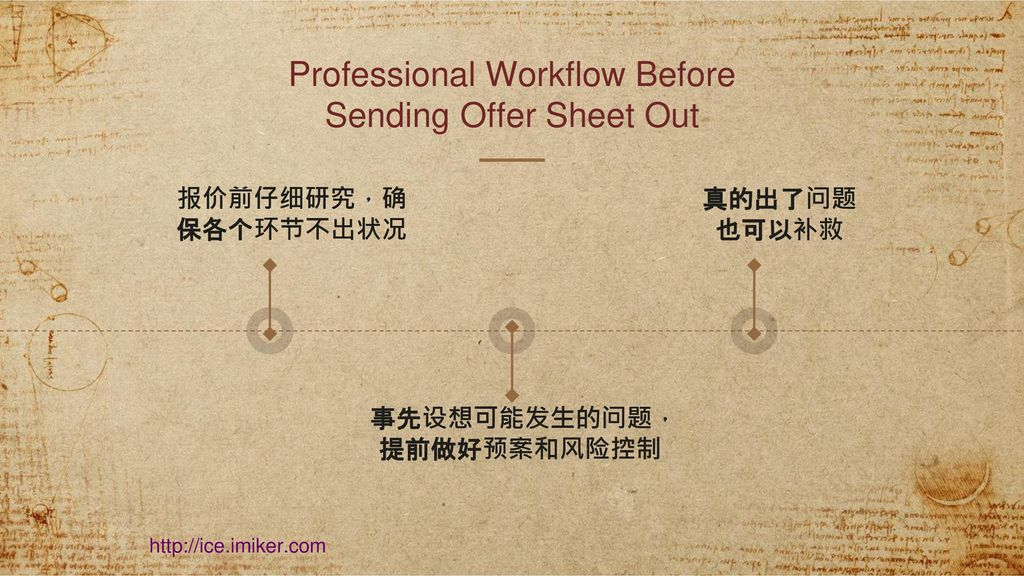 Professional Workflow Before Sending Offer Sheet Out