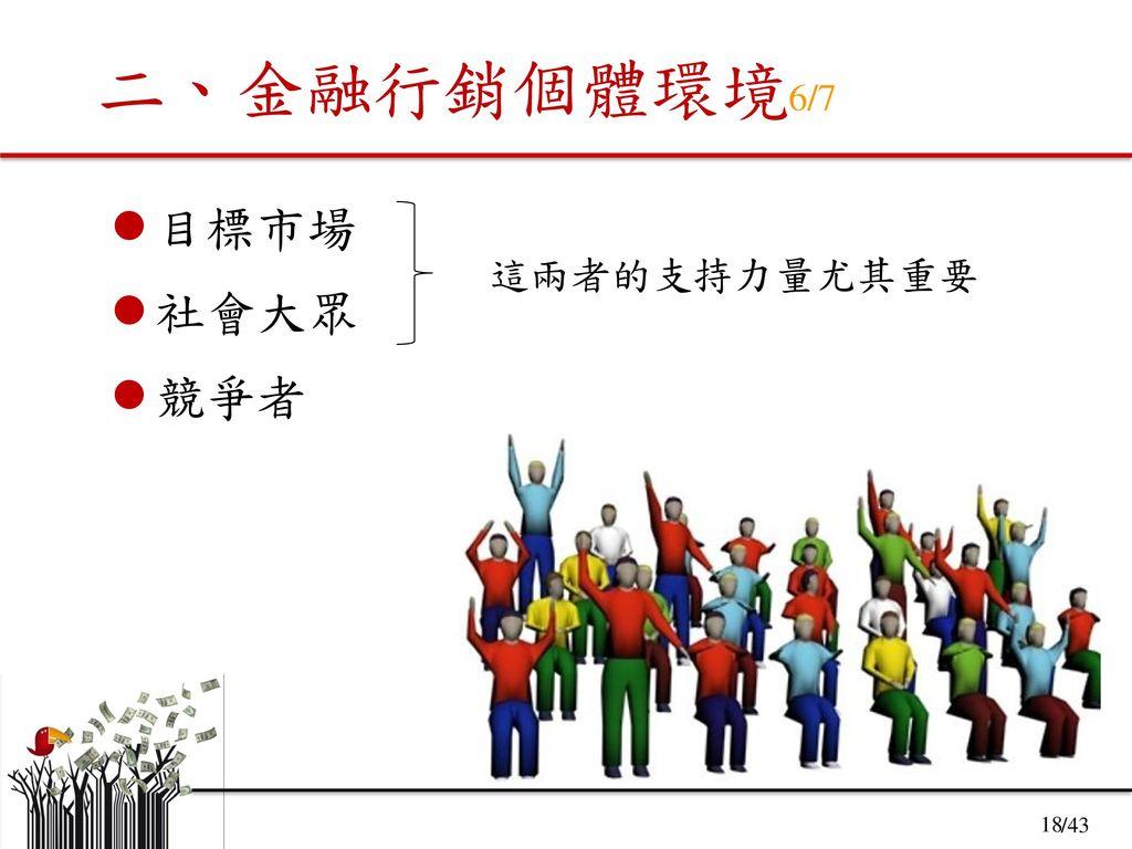 二、金融行銷個體環境6/7 目標市場 社會大眾 競爭者 這兩者的支持力量尤其重要