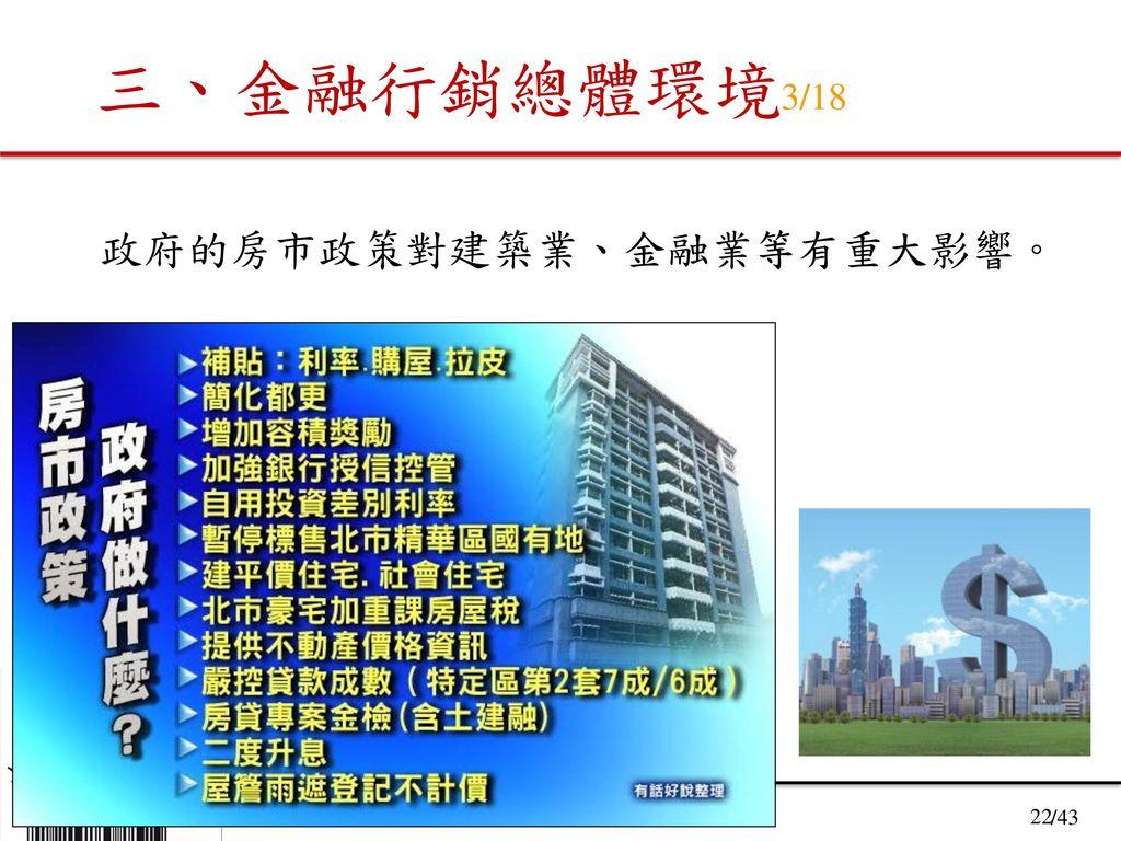 三、金融行銷總體環境3/18 政府的房市政策對建築業、金融業等有重大影響。