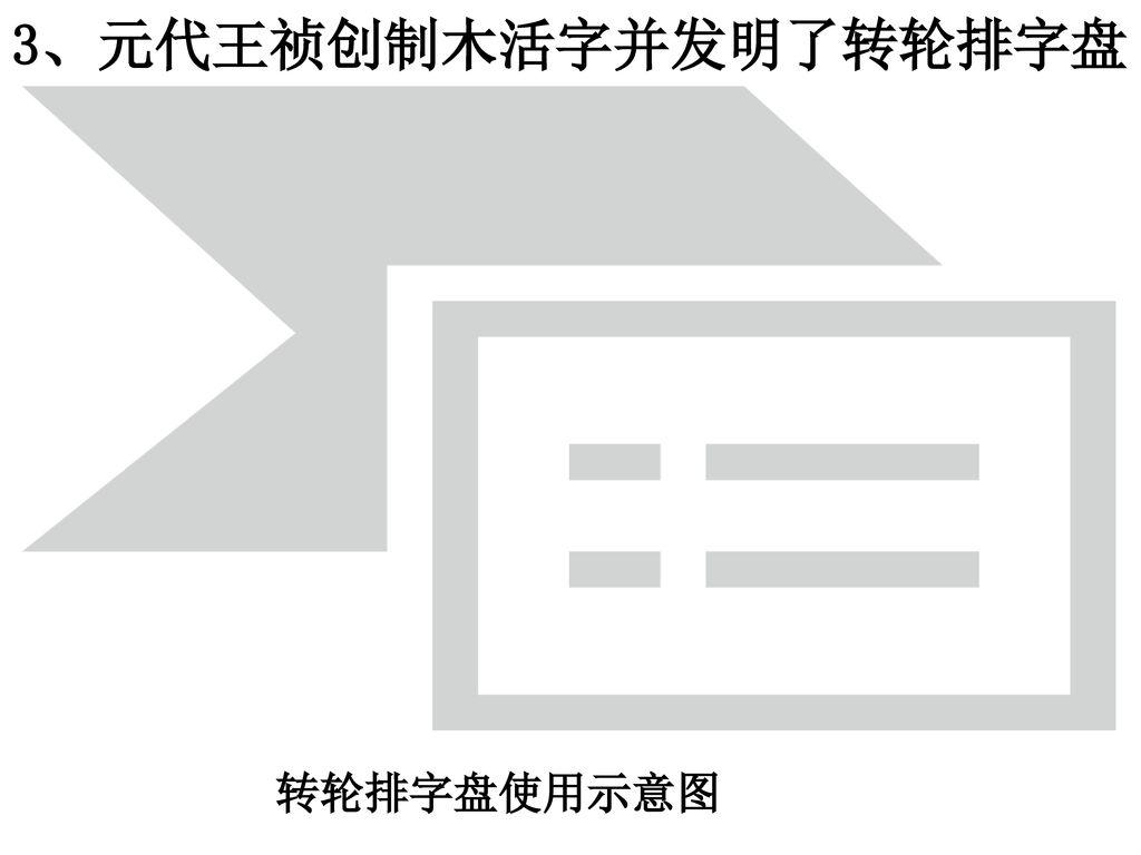 3、元代王祯创制木活字并发明了转轮排字盘 转轮排字盘使用示意图