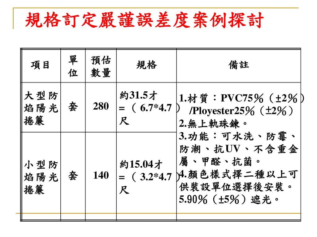 規格訂定嚴謹誤差度案例探討 項目 單位 預估 數量 規格 備註 大型防焰陽光捲簾 套 280 約31.5才 =(6.7*4.7)尺