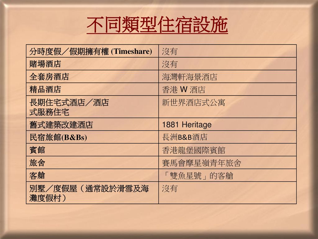 Hotel Room Occupancy Report Hktb