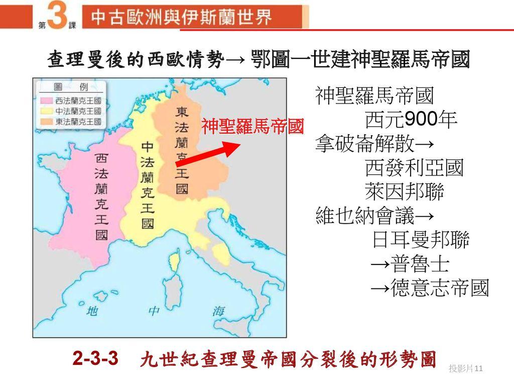 查理曼後的西歐情勢→ 鄂圖一世建神聖羅馬帝國