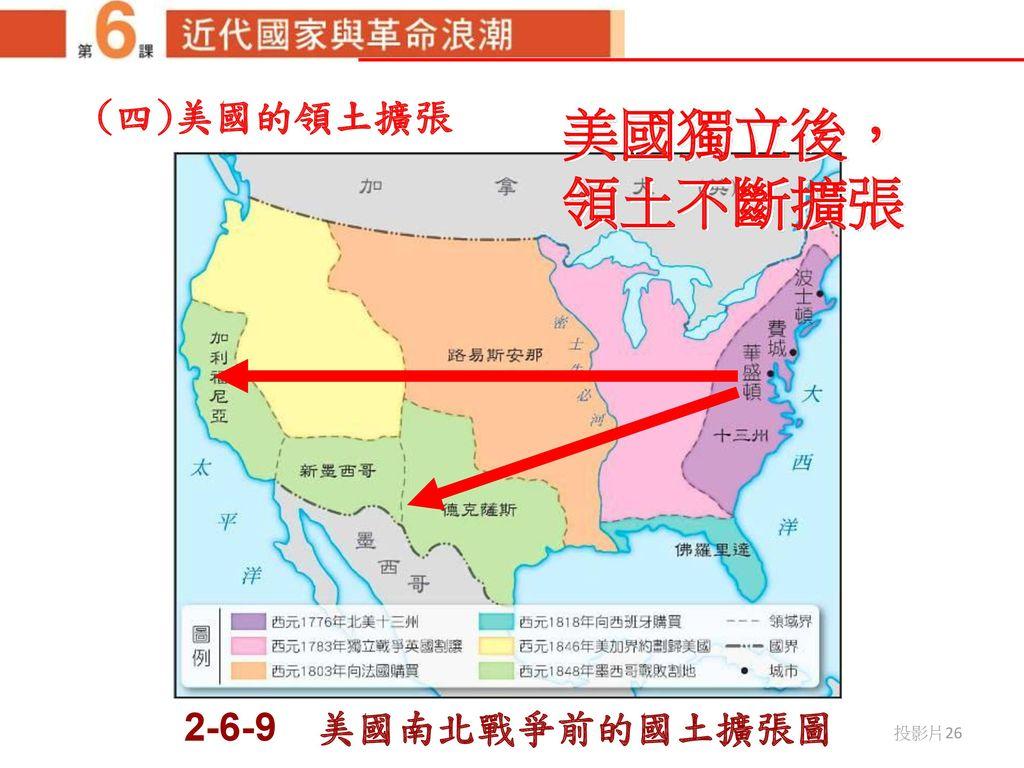 (四)美國的領土擴張 美國獨立後,領土不斷擴張 2-6-9 美國南北戰爭前的國土擴張圖