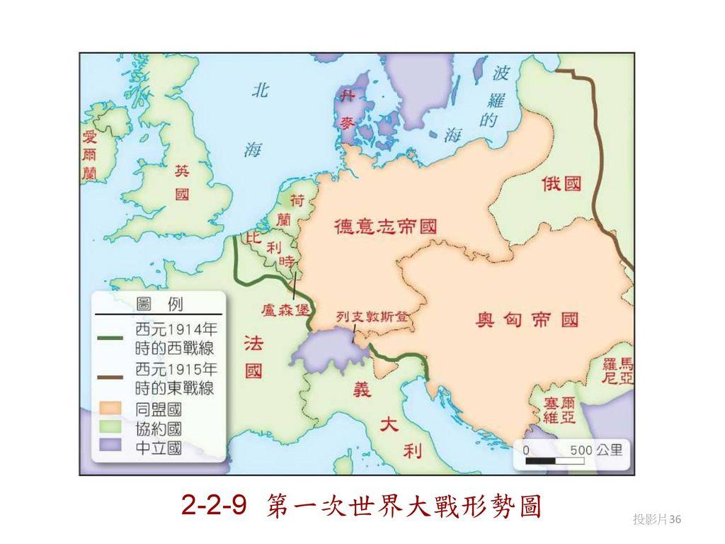 2-2-9 第一次世界大戰形勢圖