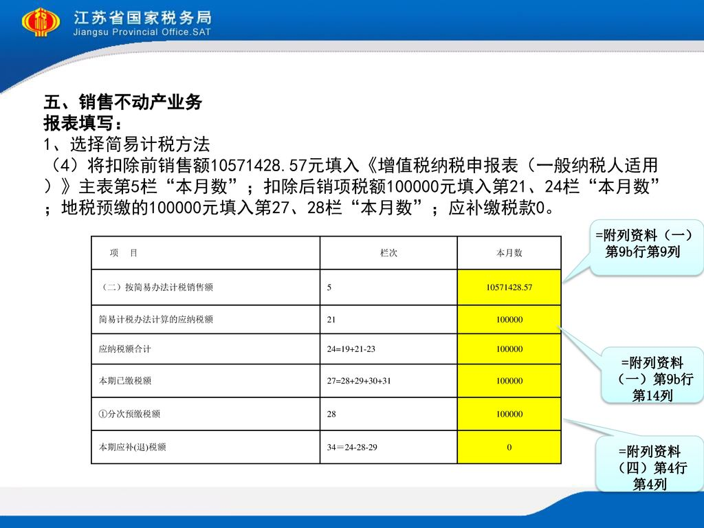五、销售不动产业务 报表填写: 1、选择简易计税方法 (4)将扣除前销售额10571428
