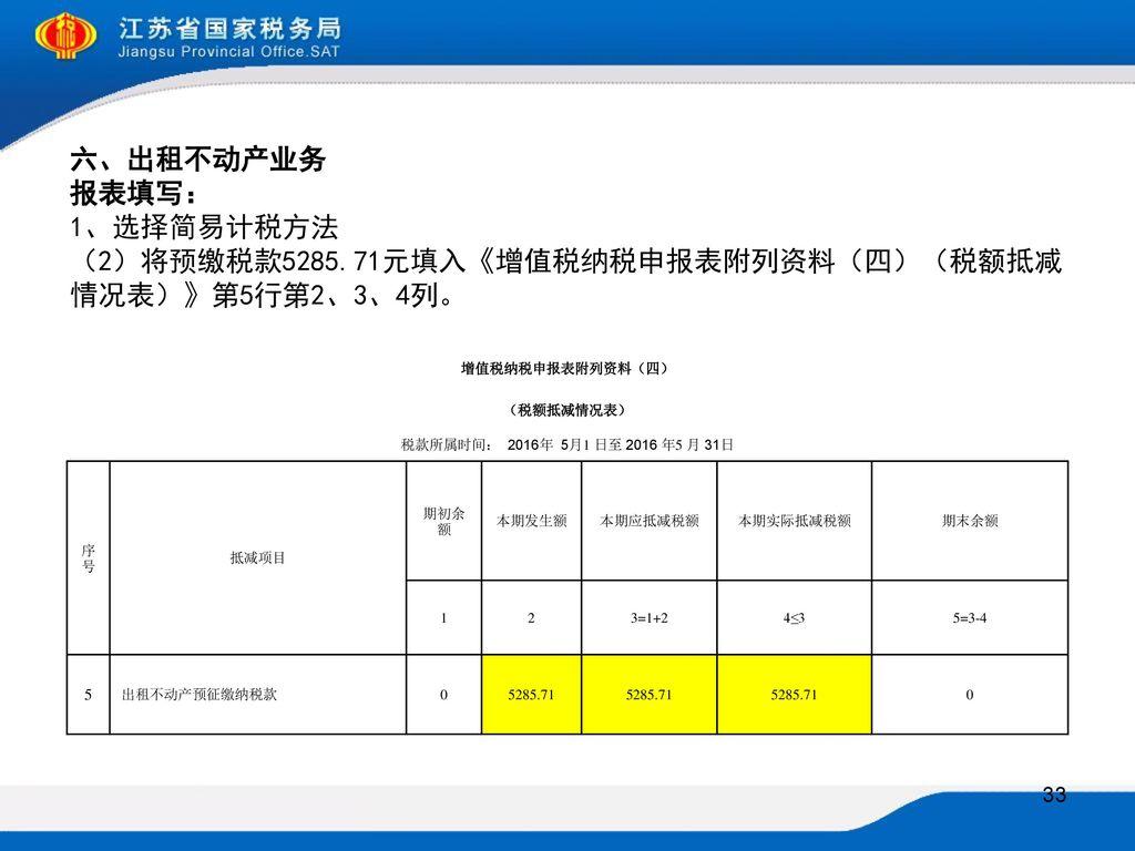 六、出租不动产业务 报表填写: 1、选择简易计税方法 (2)将预缴税款5285