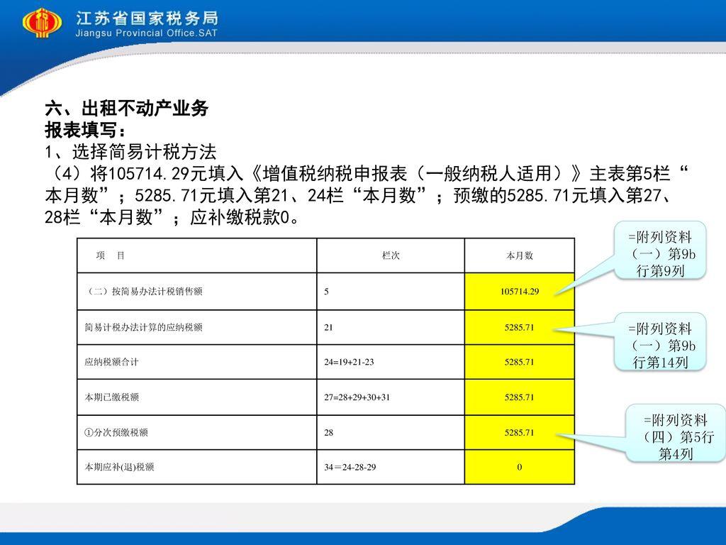 六、出租不动产业务 报表填写: 1、选择简易计税方法 (4)将105714