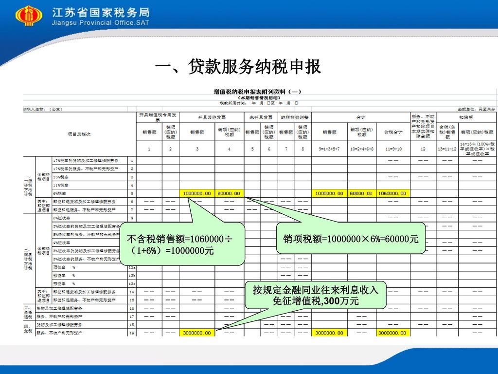 按规定金融同业往来利息收入免征增值税,300万元