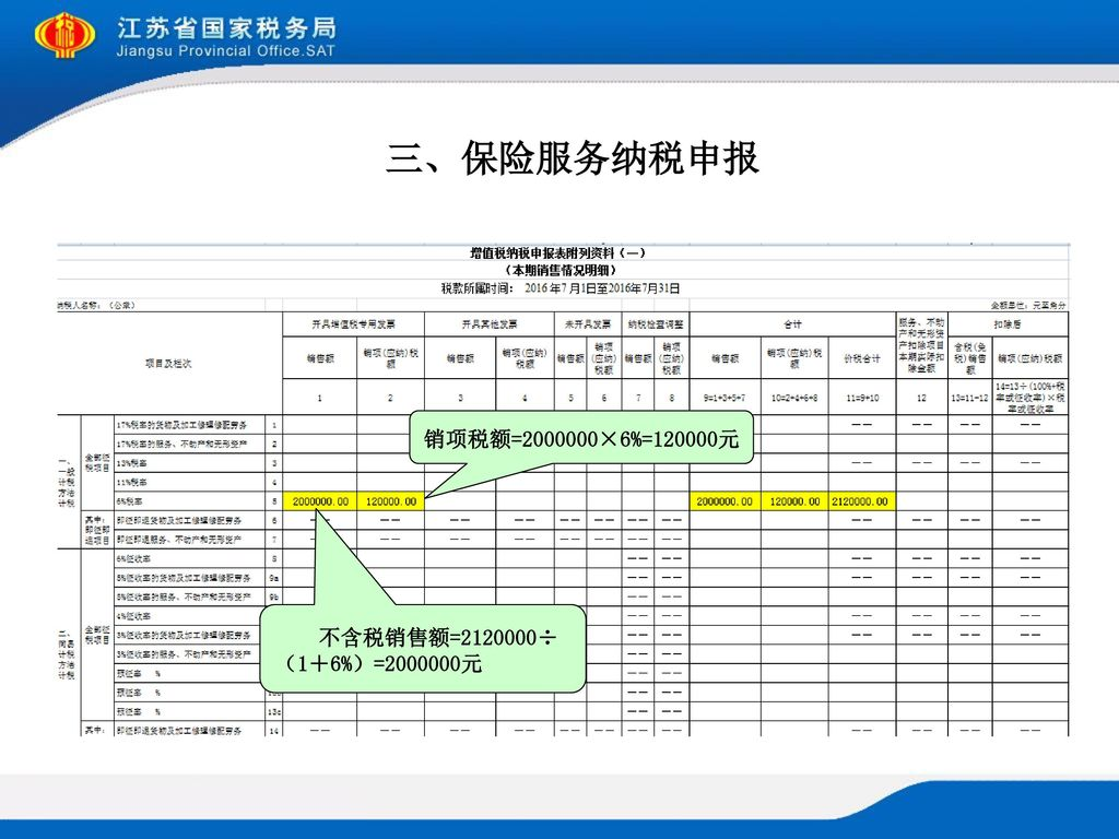 三、保险服务纳税申报 销项税额=2000000×6%=120000元 不含税销售额=2120000÷(1+6%)=2000000元