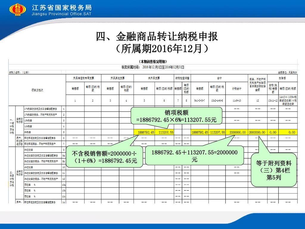 四、金融商品转让纳税申报 (所属期2016年12月) 销项税额=1886792.45×6%=113207.55元