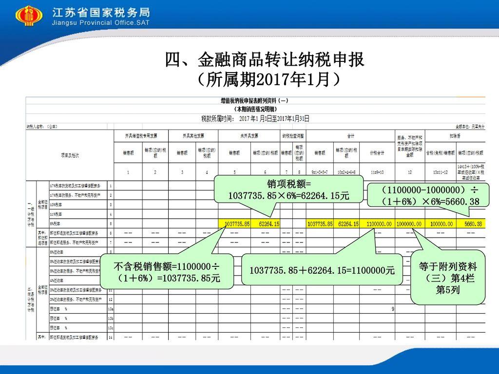 四、金融商品转让纳税申报 (所属期2017年1月) 销项税额= 1037735.85×6%=62264.15元