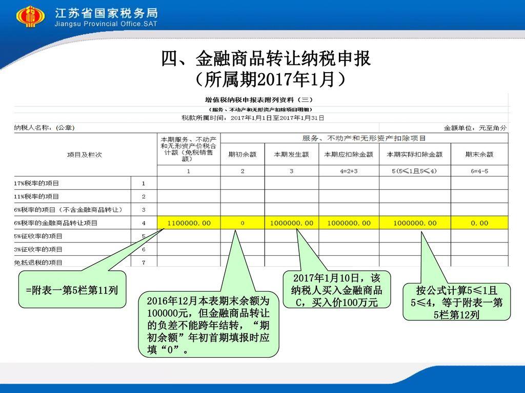2017年1月10日,该纳税人买入金融商品C,买入价100万元