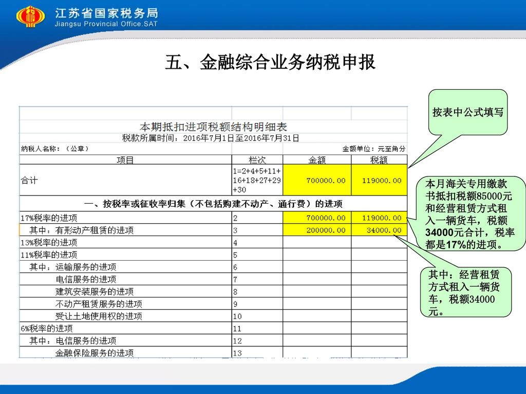 五、金融综合业务纳税申报 按表中公式填写.