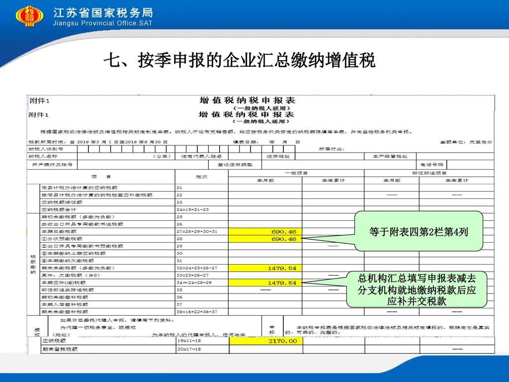 总机构汇总填写申报表减去分支机构就地缴纳税款后应应补并交税款