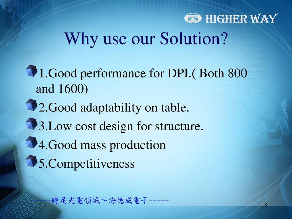 Why use our Solution 1.Good performance for DPI.( Both 800 and 1600)