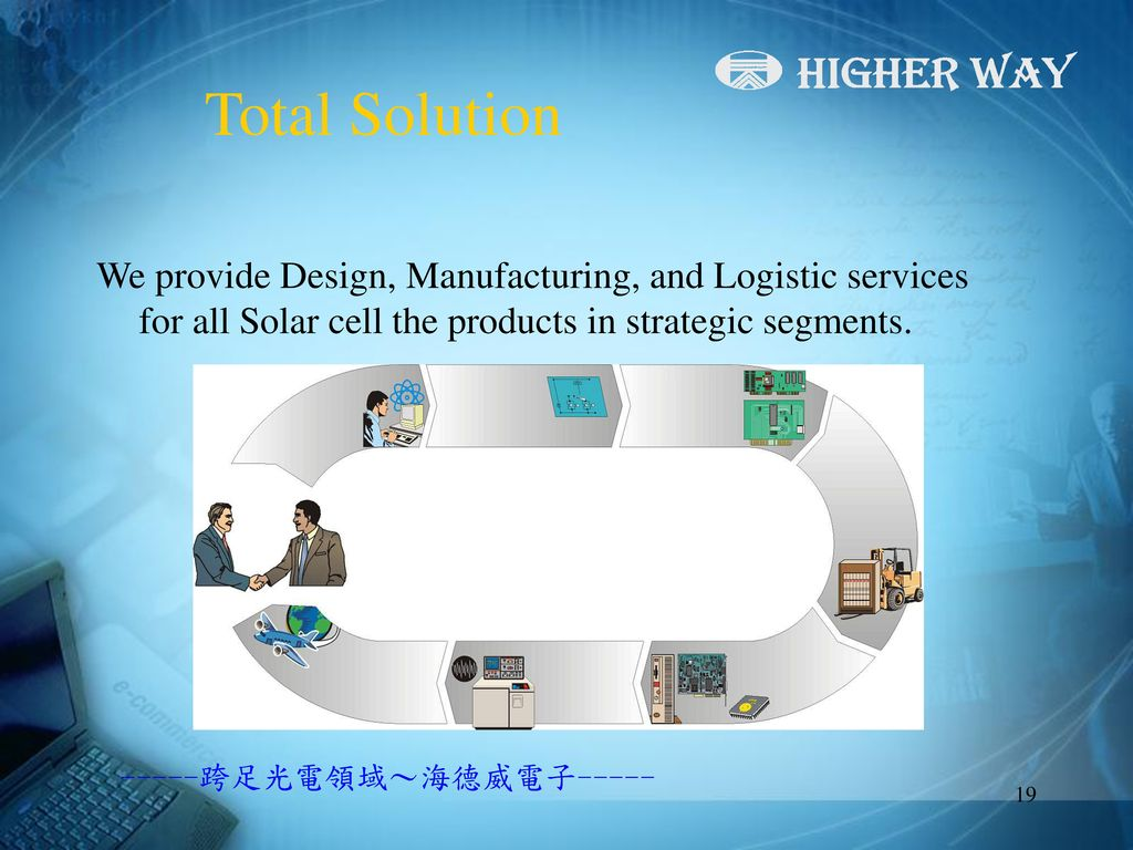 Total Solution We provide Design, Manufacturing, and Logistic services for all Solar cell the products in strategic segments.