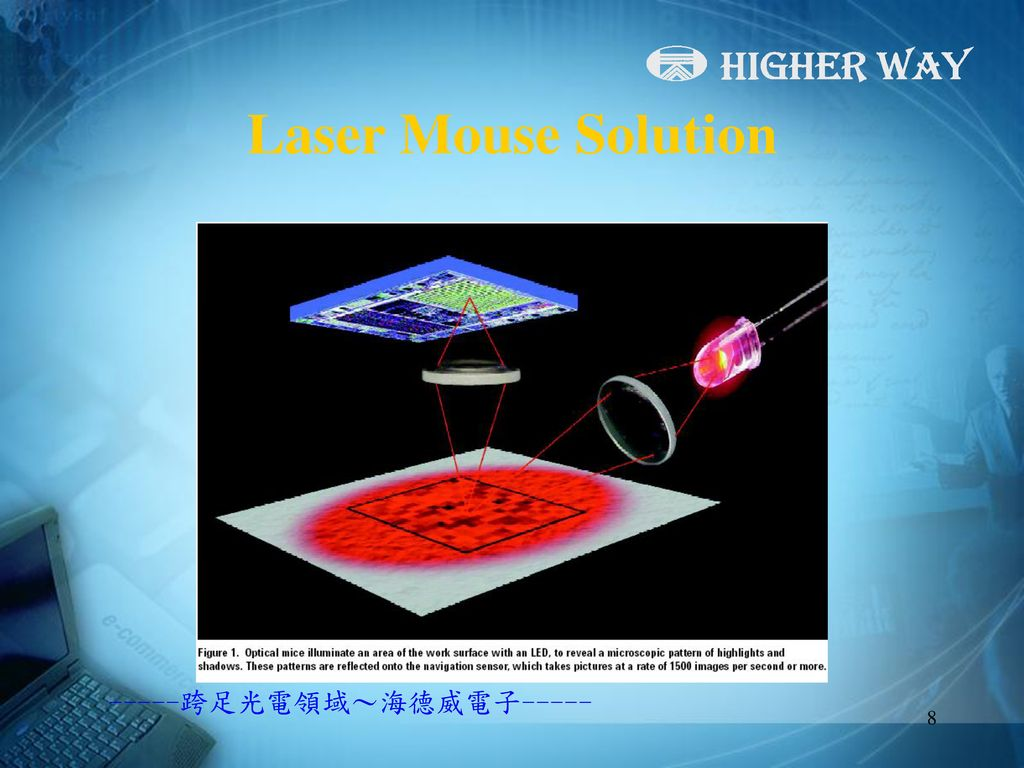 Laser Mouse Solution