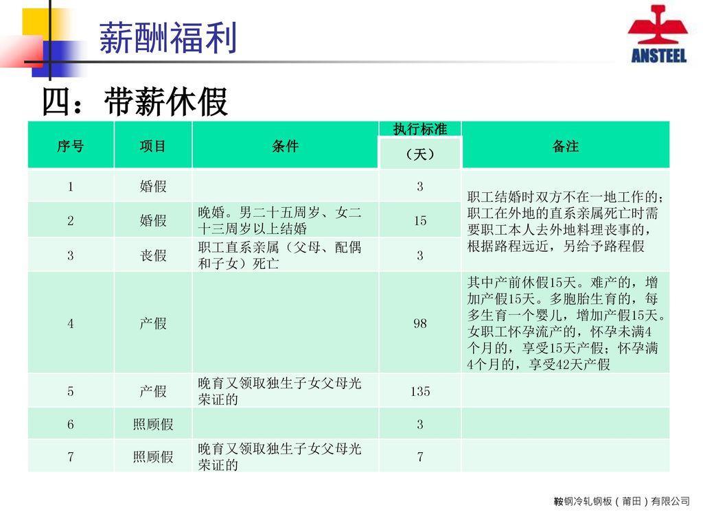 薪酬福利 四:带薪休假 序号 项目 条件 执行标准 备注 (天) 1 婚假 3