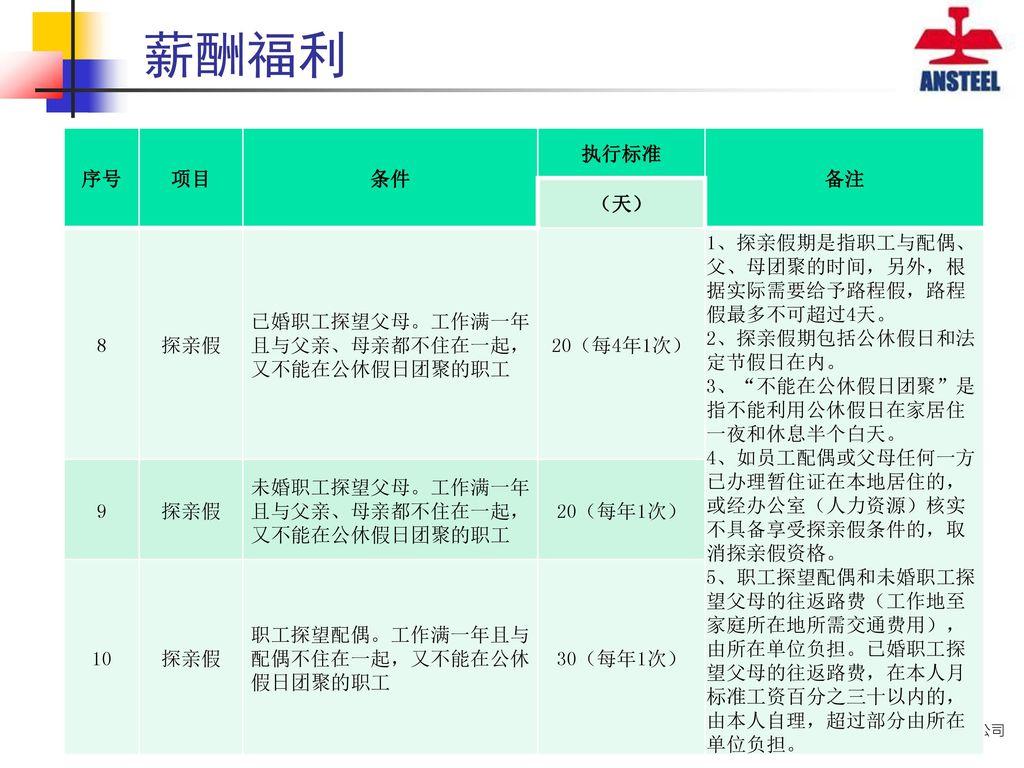 薪酬福利 序号 项目 条件 执行标准 备注 (天) 8 探亲假