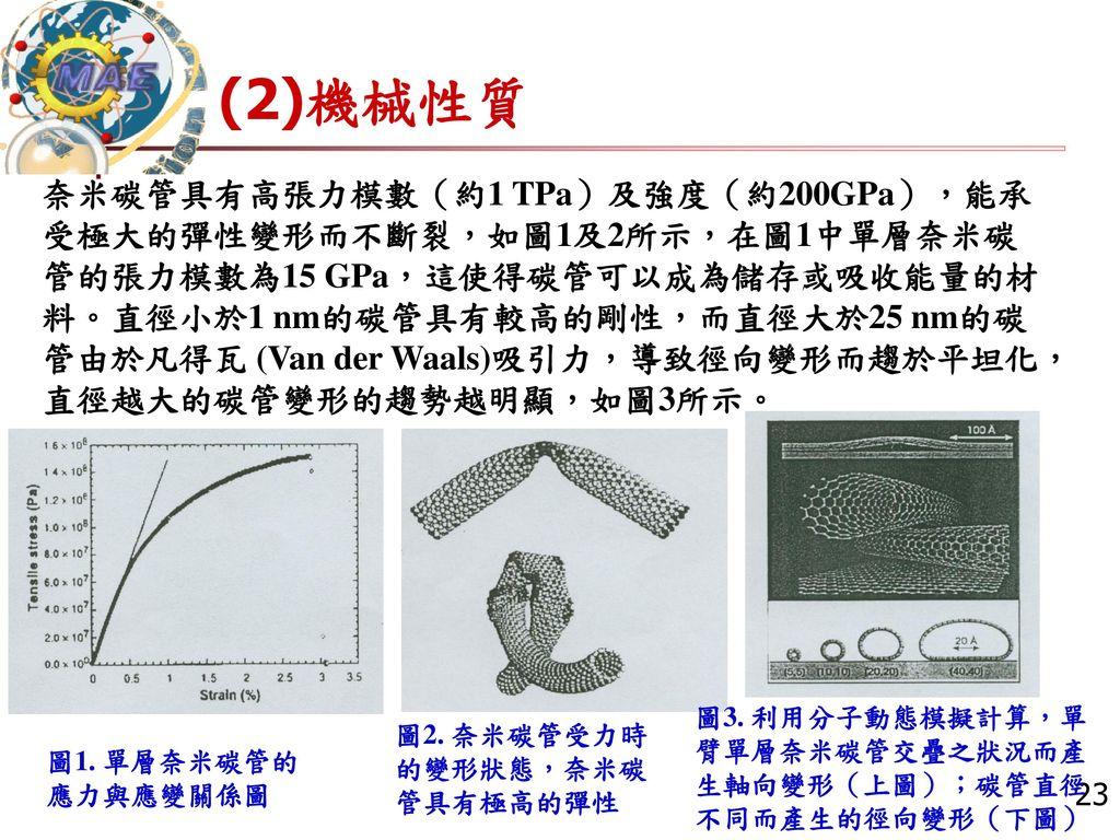 (2)機械性質