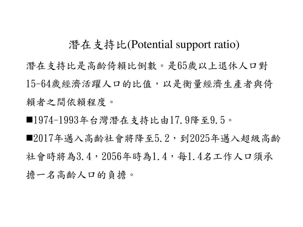 潛在支持比(Potential support ratio)