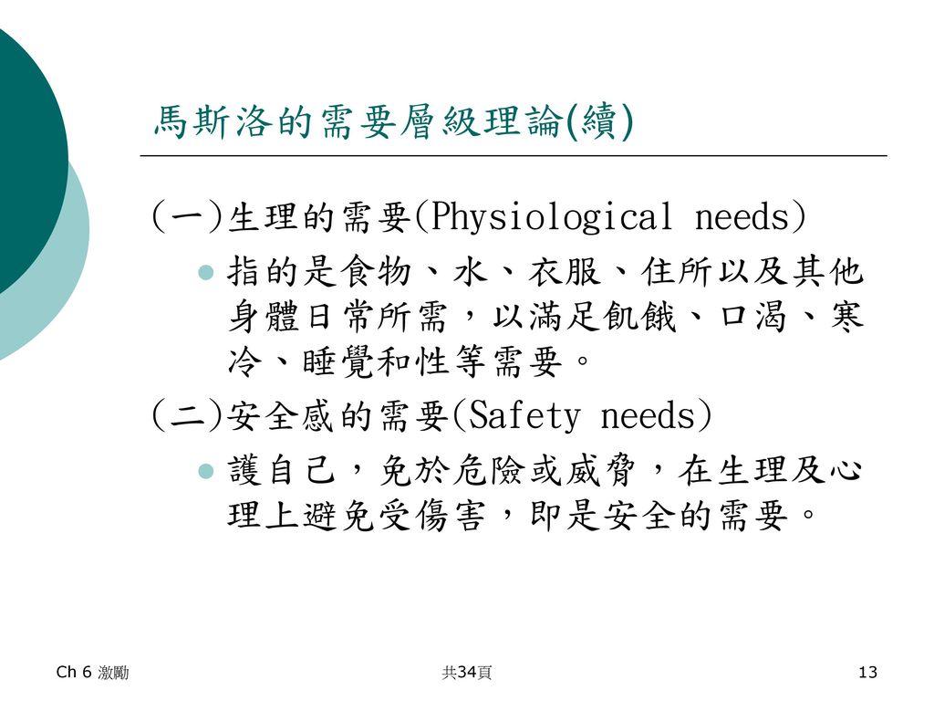 馬斯洛的需要層級理論(續) (一)生理的需要(Physiological needs)