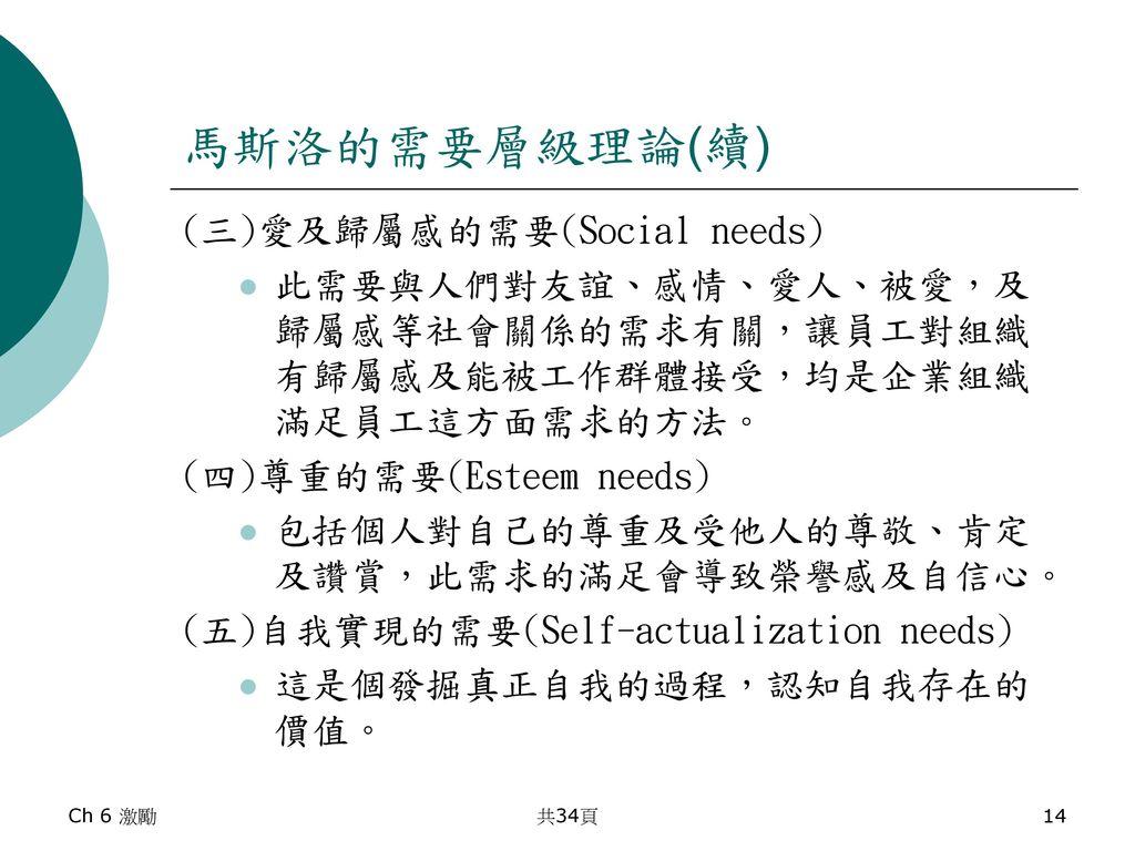 馬斯洛的需要層級理論(續) (三)愛及歸屬感的需要(Social needs)