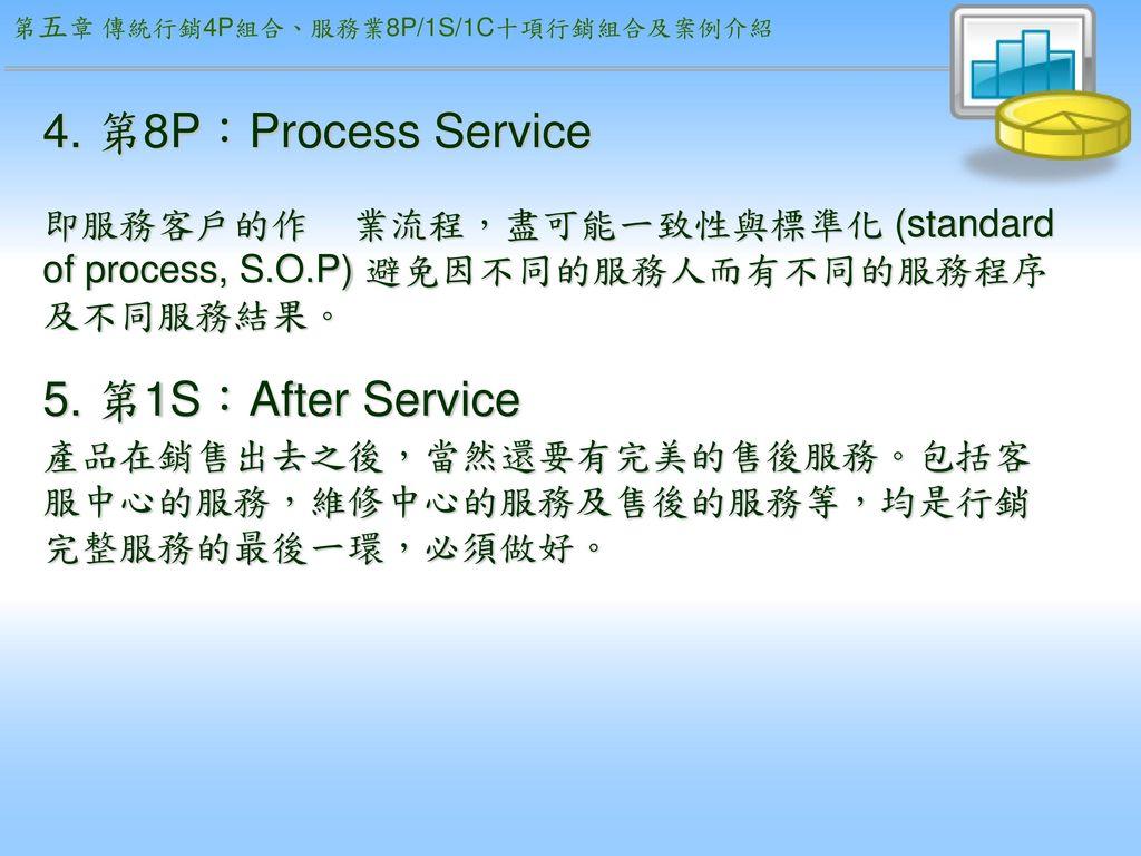 4. 第8P:Process Service 5. 第1S:After Service