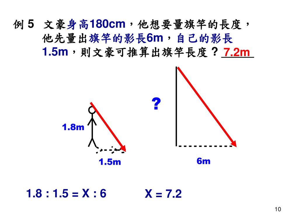 例 5 文豪身高180cm,他想要量旗竿的長度, 他先量出旗竿的影長6m,自己的影長 1.5m,則文豪可推算出旗竿長度 _____