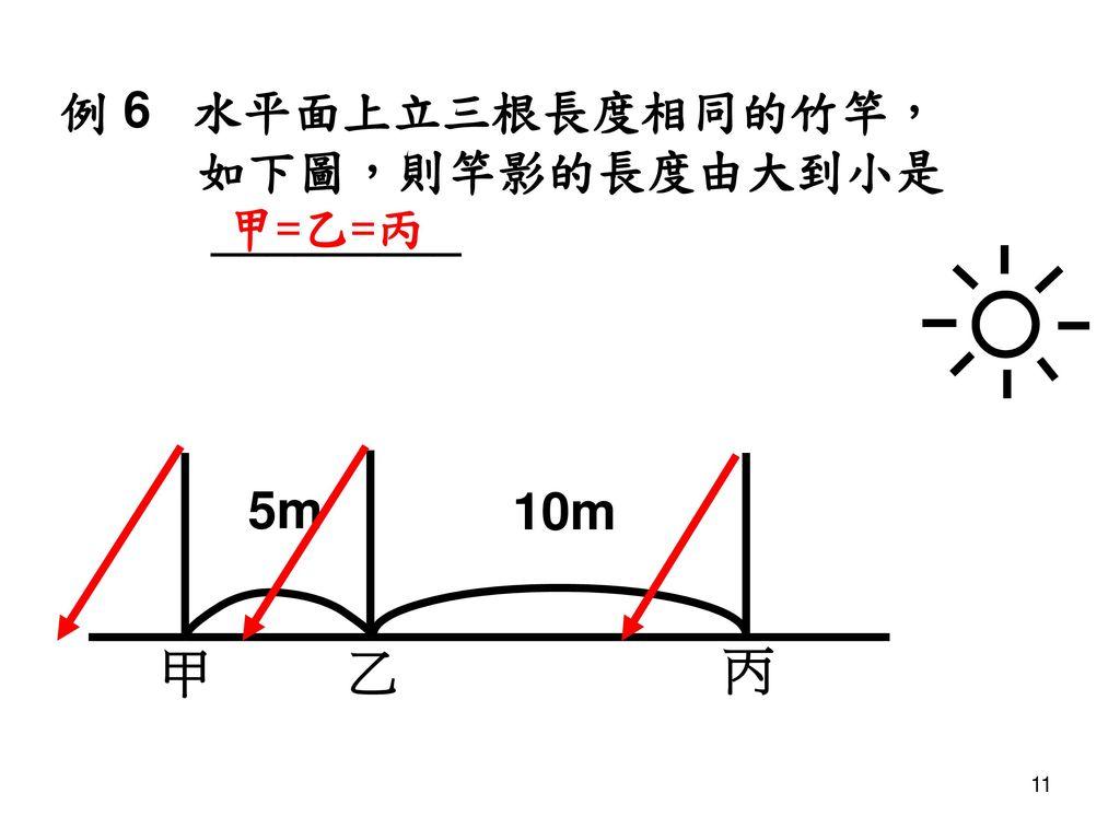 例 6 水平面上立三根長度相同的竹竿, 如下圖,則竿影的長度由大到小是 _________