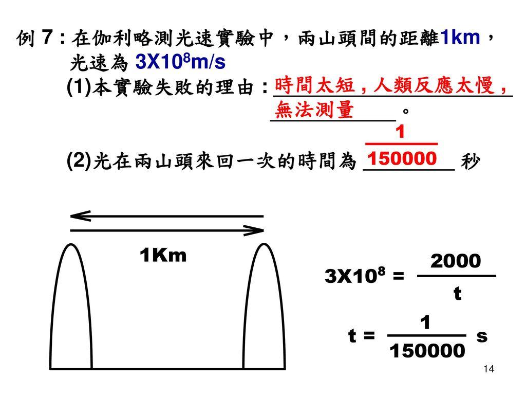 例 7 : 在伽利略測光速實驗中,兩山頭間的距離1km,