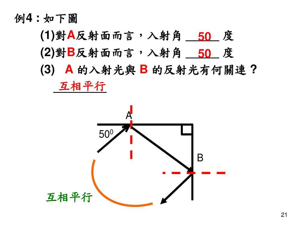 例4 : 如下圖 (1)對A反射面而言,入射角 _____ 度. (2)對B反射面而言,入射角 _____ 度. (3) A 的入射光與 B 的反射光有何關連 ________. 50.