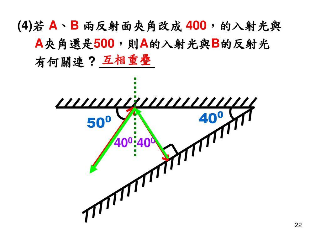 (4)若 A、B 兩反射面夾角改成 400,的入射光與