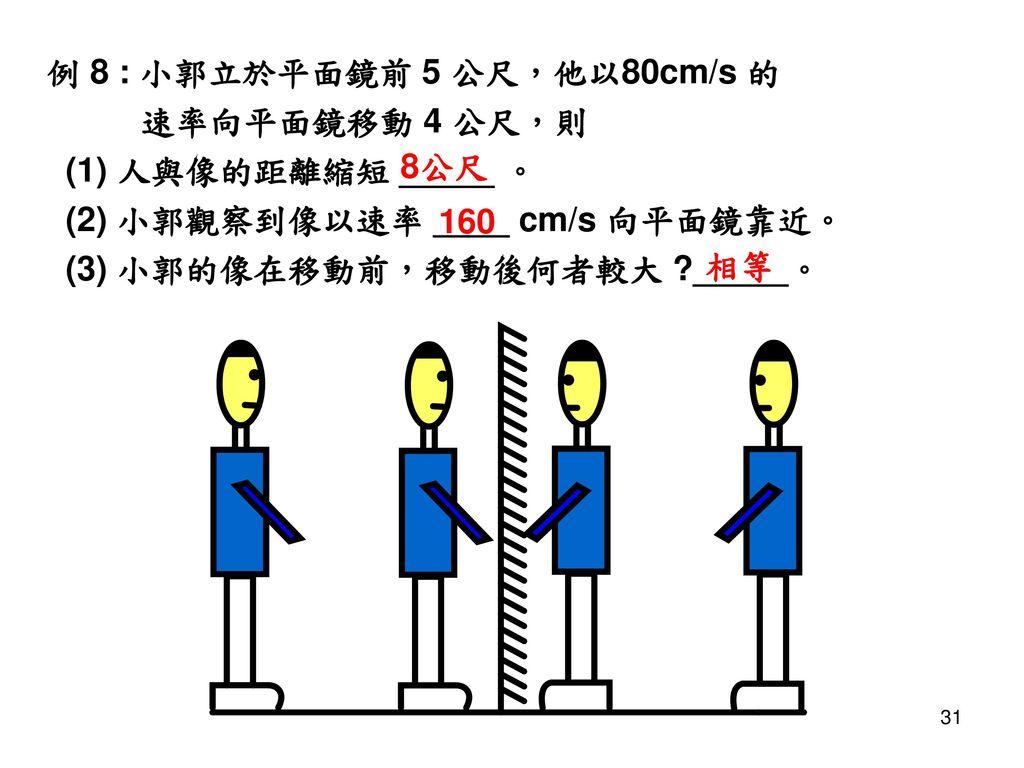 例 8 : 小郭立於平面鏡前 5 公尺,他以80cm/s 的